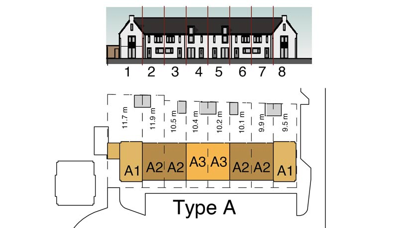 Kavelkaart type A